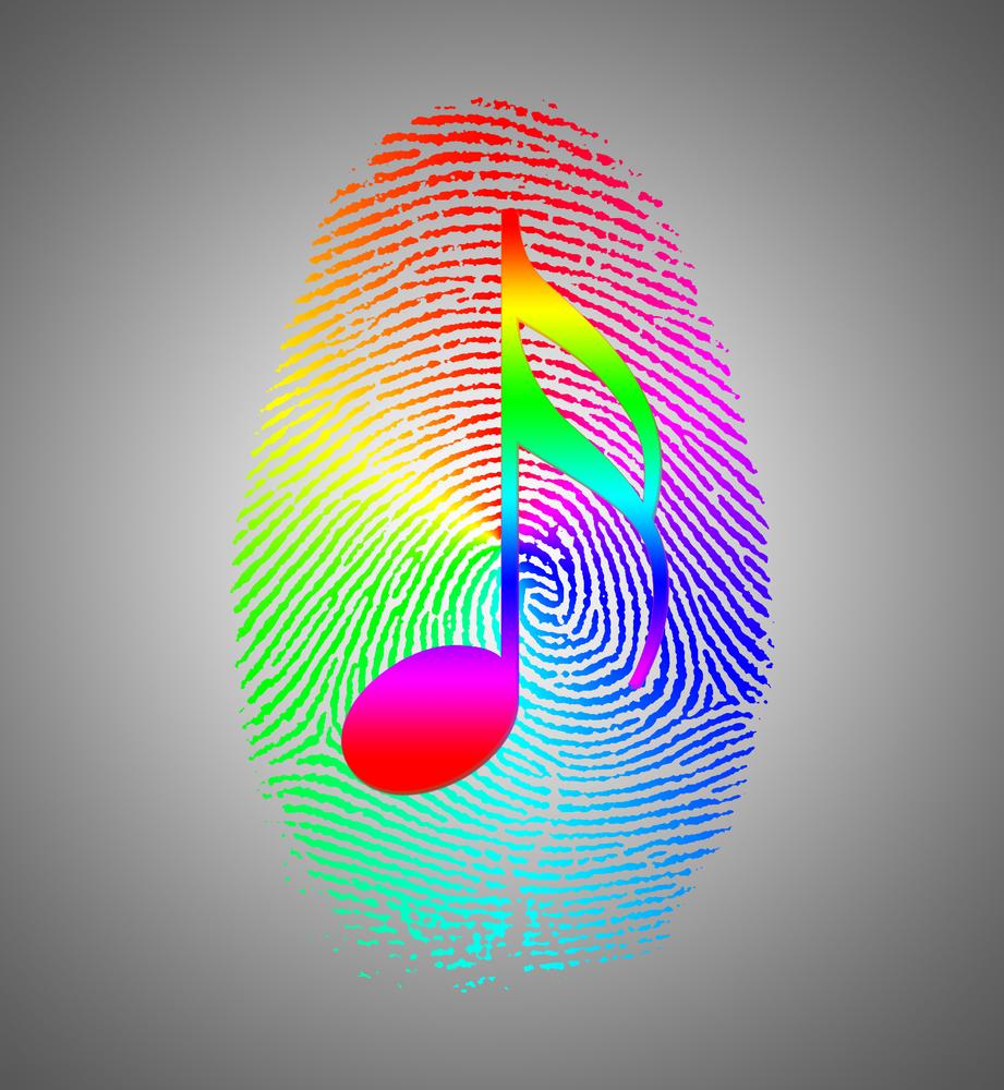 Branding sonoro y su importancia en la imagen corporativa de una marca